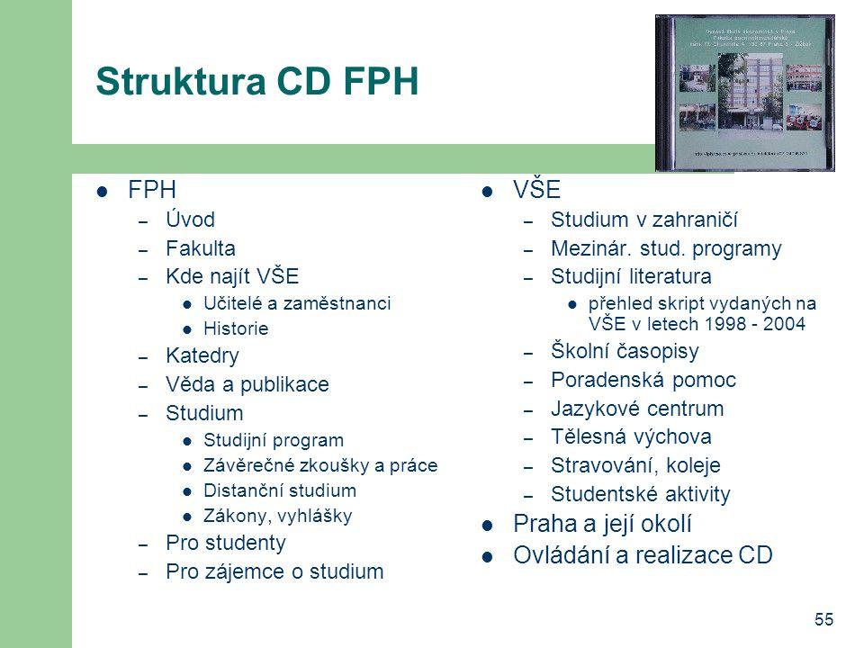 Struktura CD FPH FPH VŠE Praha a její okolí Ovládání a realizace CD