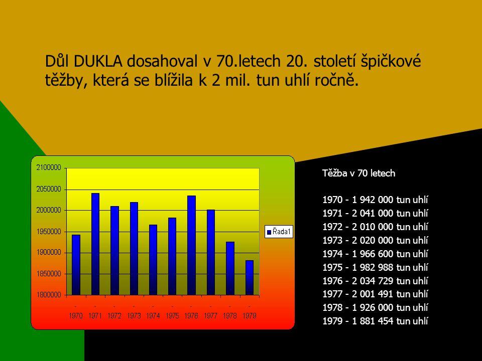 Důl DUKLA dosahoval v 70. letech 20