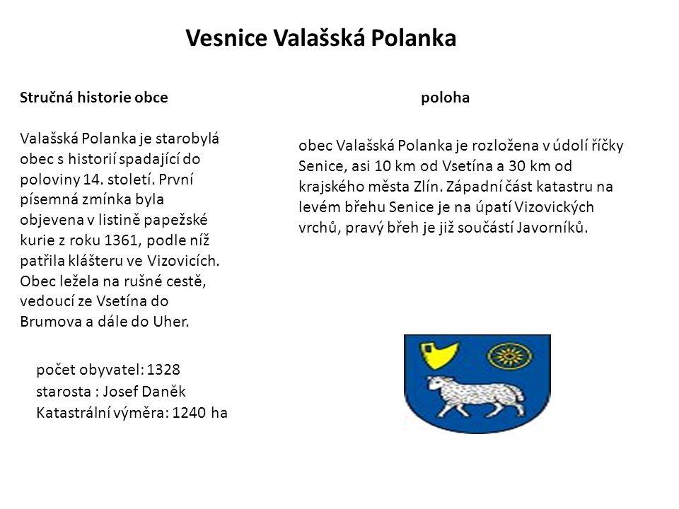 Vesnice Valašská Polanka