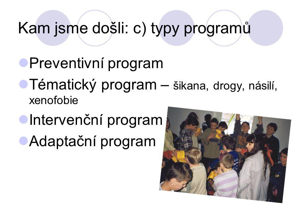 Kam jsme došli: c) typy programů