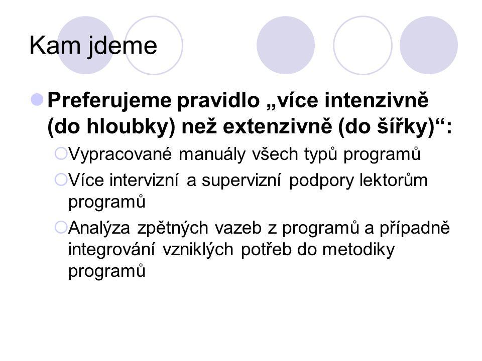 """Kam jdeme Preferujeme pravidlo """"více intenzivně (do hloubky) než extenzivně (do šířky) : Vypracované manuály všech typů programů."""