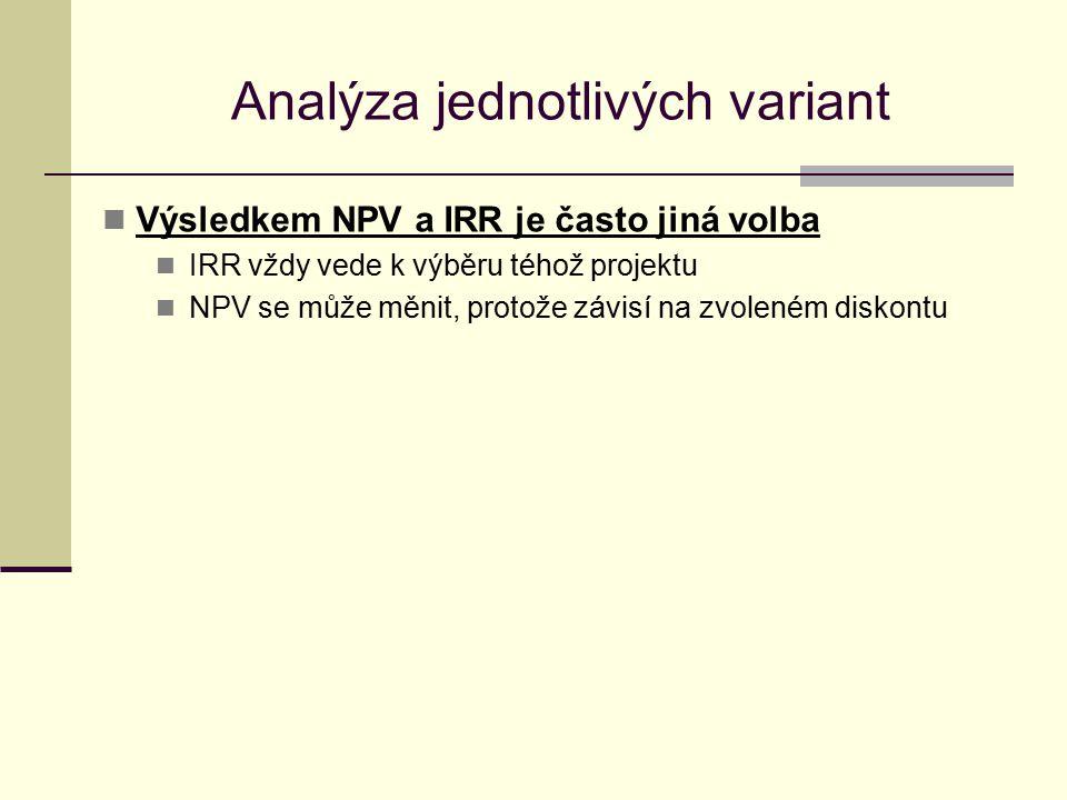 Analýza jednotlivých variant