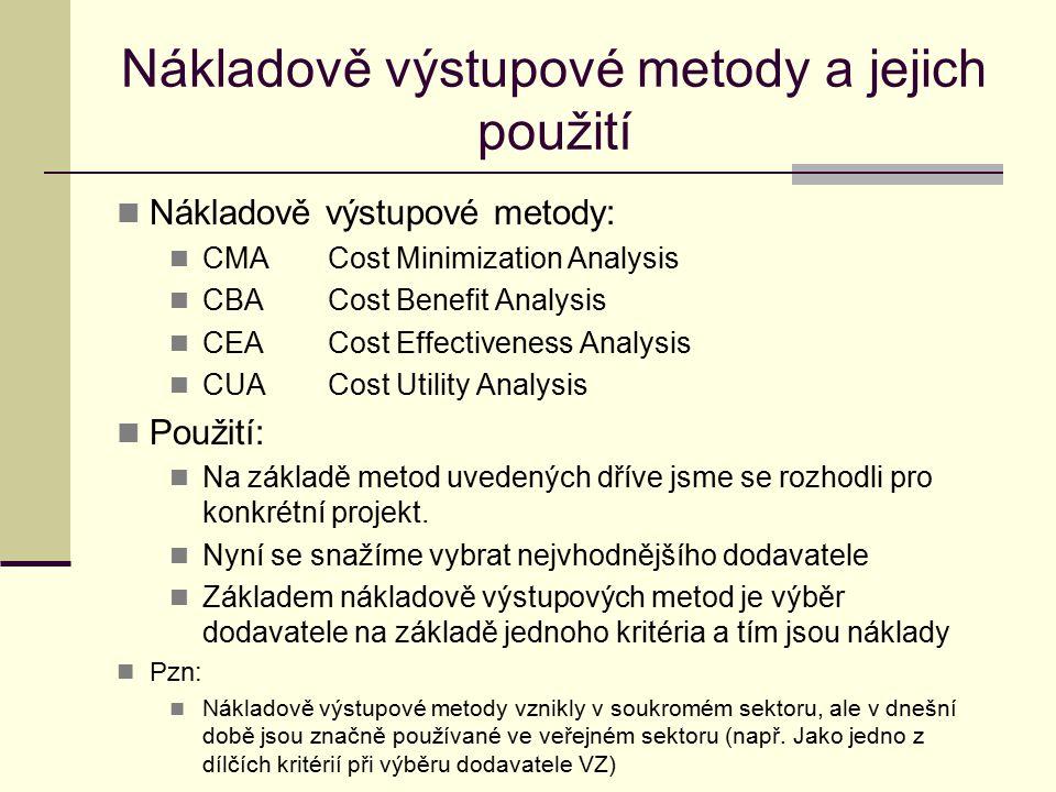 Nákladově výstupové metody a jejich použití