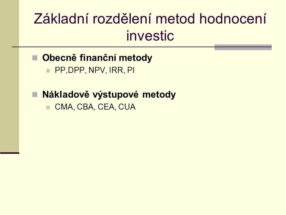 Základní rozdělení metod hodnocení investic