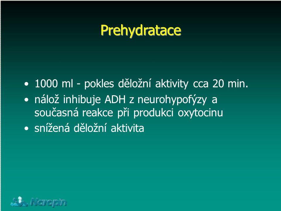Prehydratace 1000 ml - pokles děložní aktivity cca 20 min.