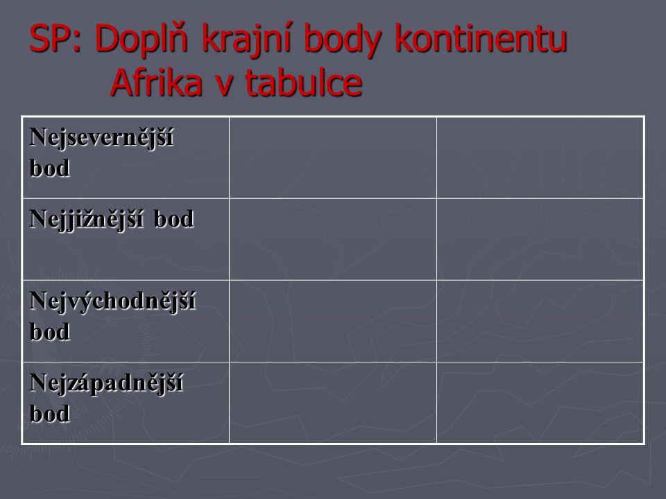 SP: Doplň krajní body kontinentu Afrika v tabulce