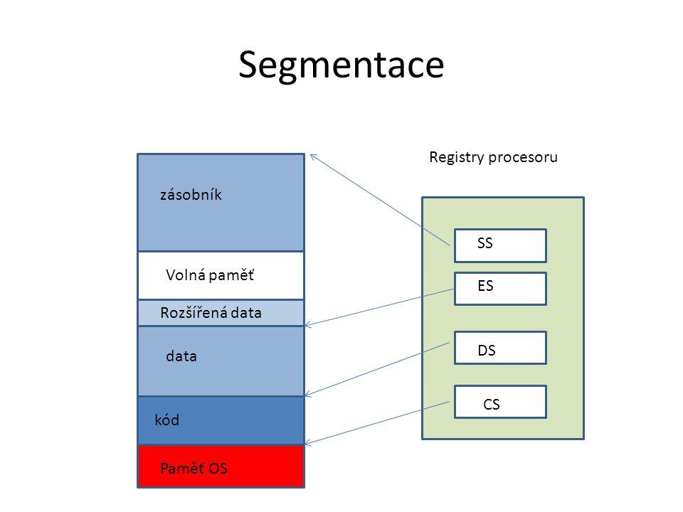 Segmentace Registry procesoru zásobník SS Volná paměť ES