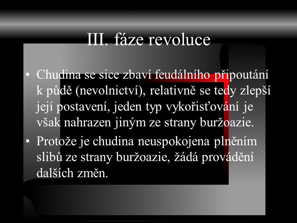 III. fáze revoluce