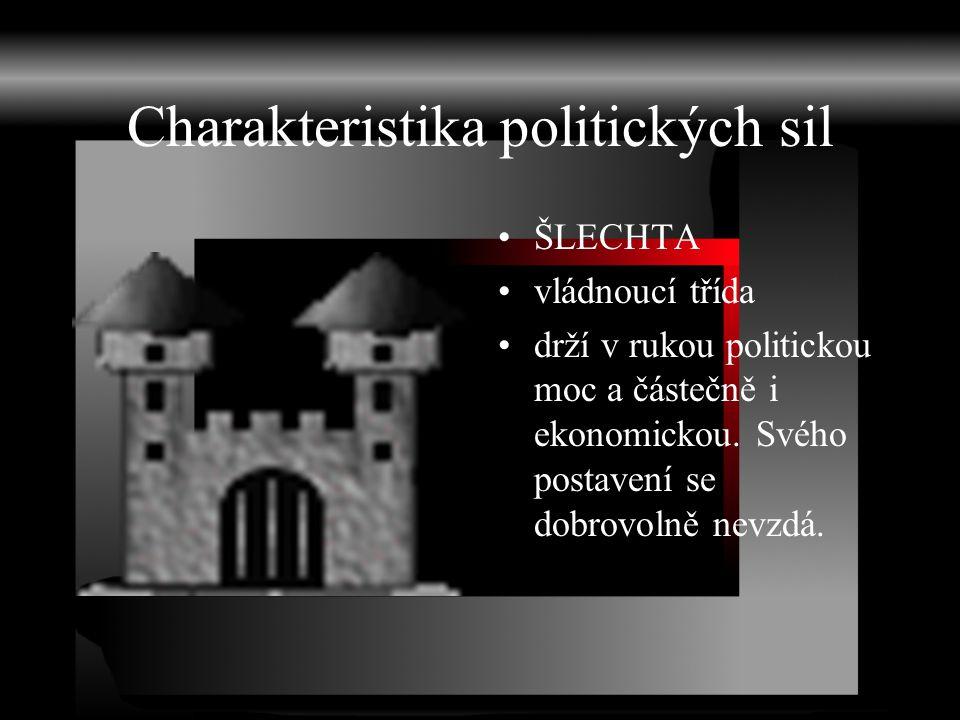 Charakteristika politických sil