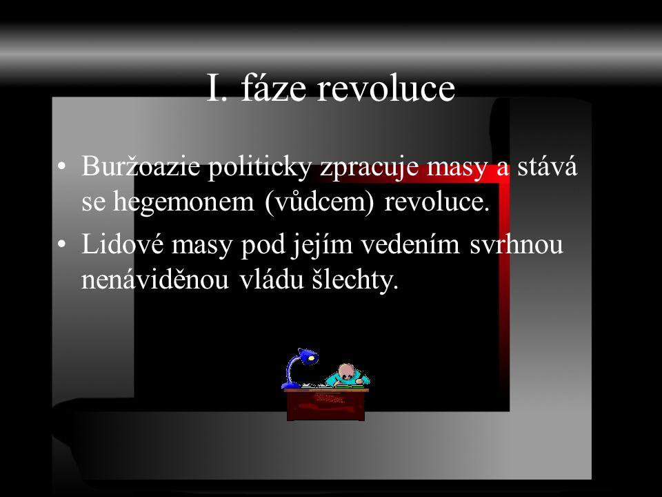I. fáze revoluce Buržoazie politicky zpracuje masy a stává se hegemonem (vůdcem) revoluce.