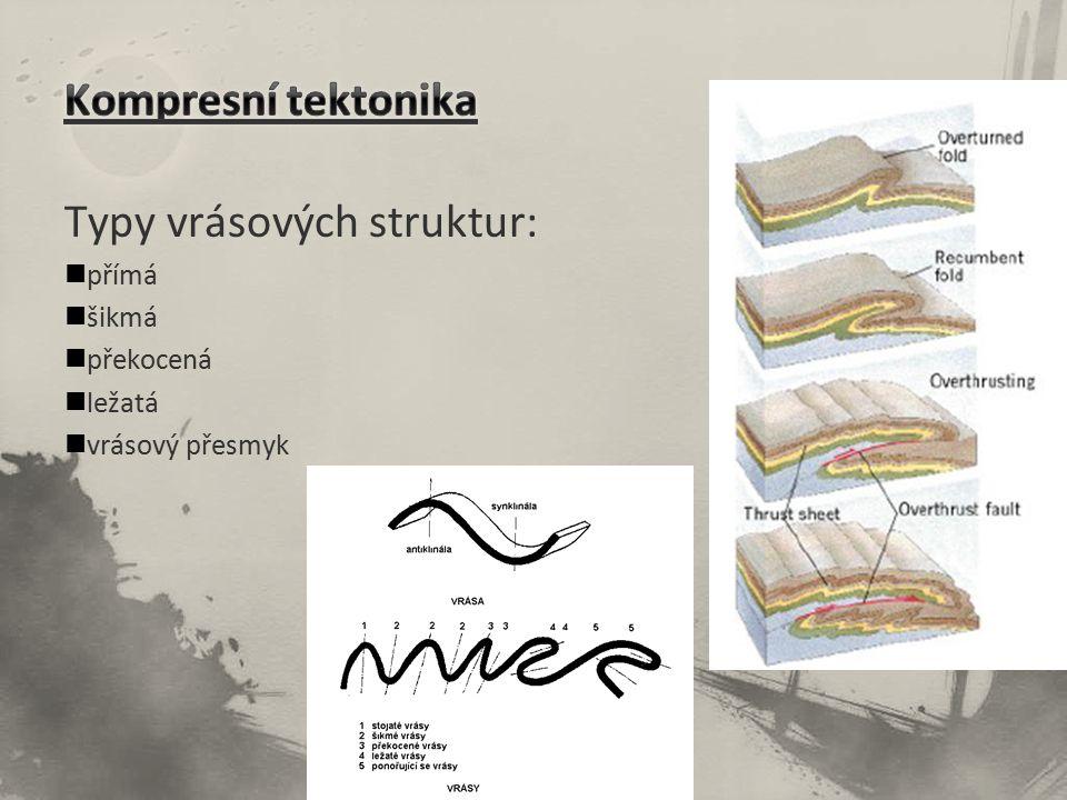 Typy vrásových struktur: