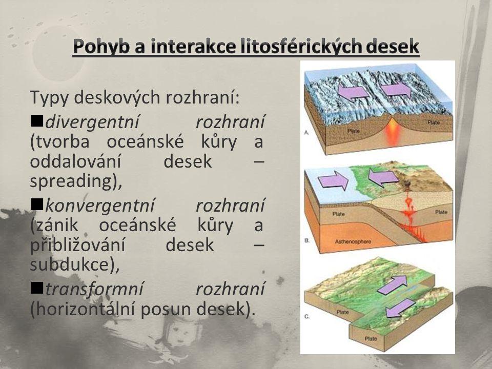 Pohyb a interakce litosférických desek