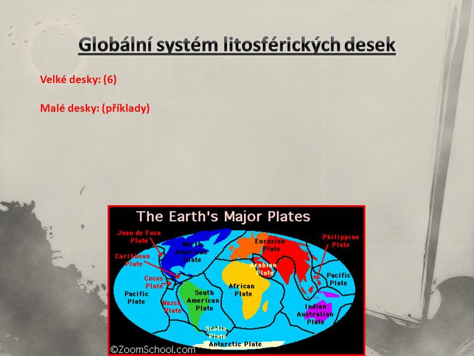 Globální systém litosférických desek