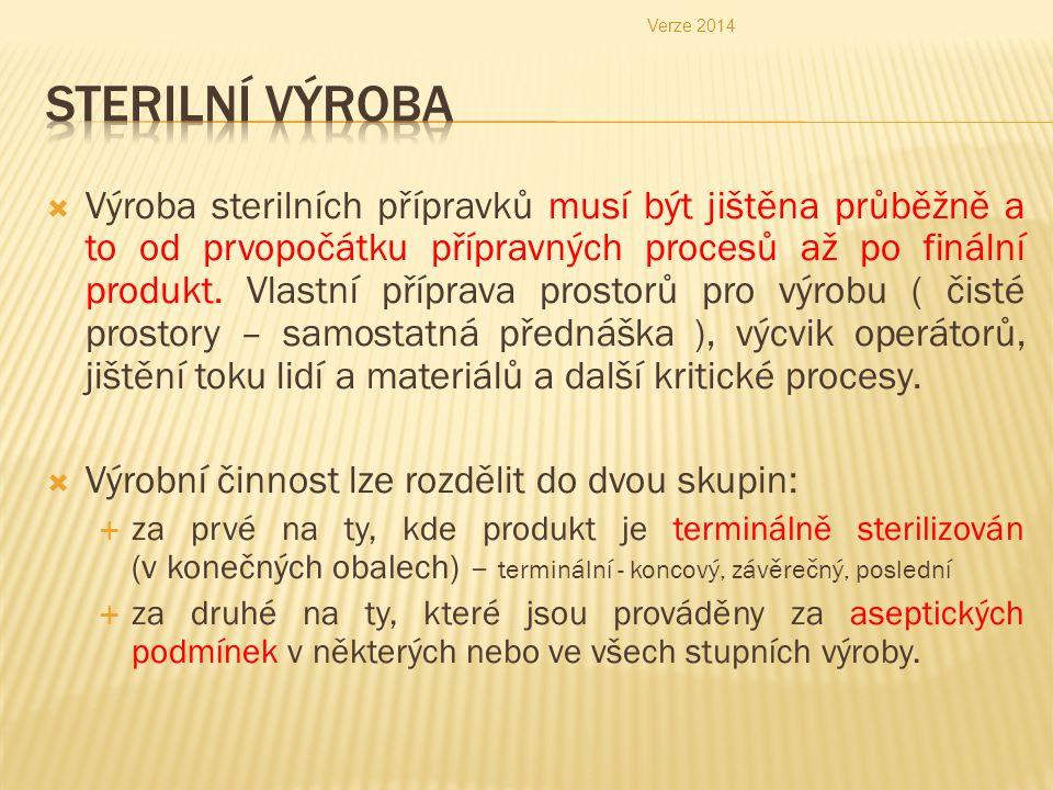 Verze 2014 Sterilní výroba.