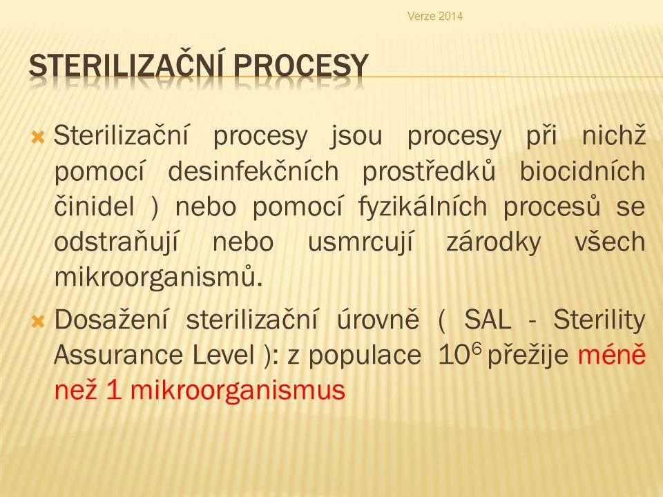 Verze 2014 Sterilizační procesy.