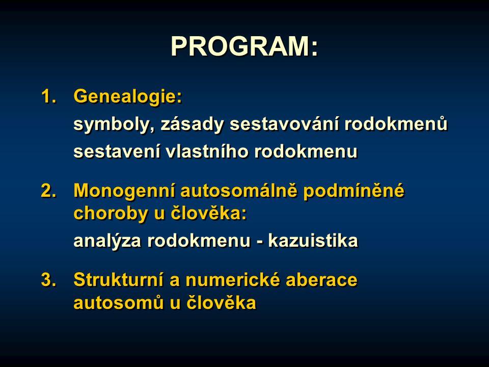 PROGRAM: Genealogie: symboly, zásady sestavování rodokmenů