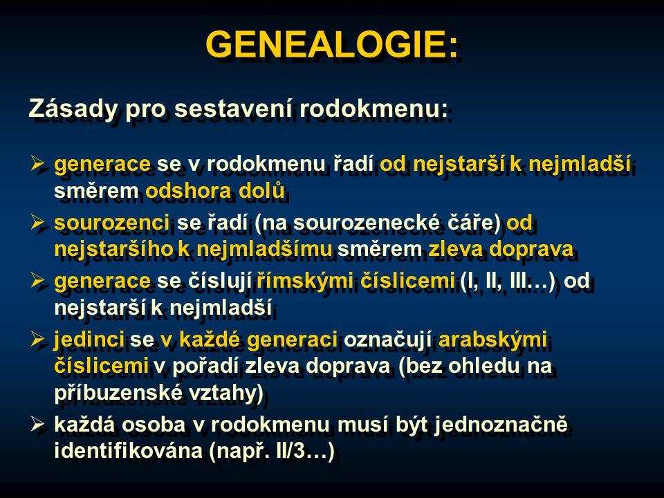 GENEALOGIE: Zásady pro sestavení rodokmenu:
