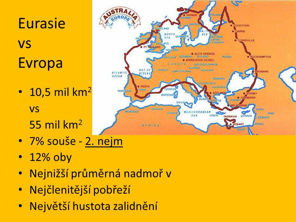 Eurasie vs Evropa 10,5 mil km2 vs 55 mil km2 7% souše - 2. nejm