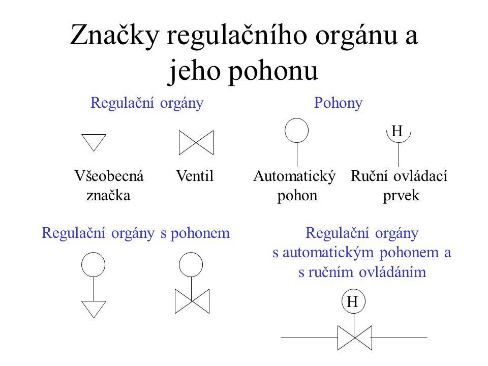 Značky regulačního orgánu a jeho pohonu