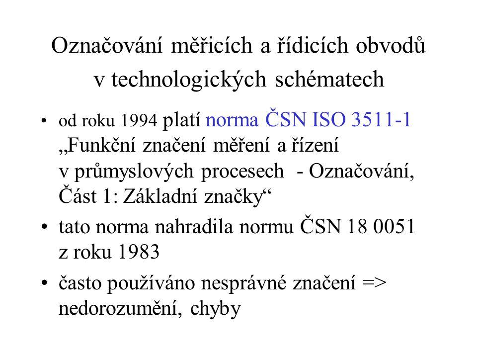 Označování měřicích a řídicích obvodů v technologických schématech