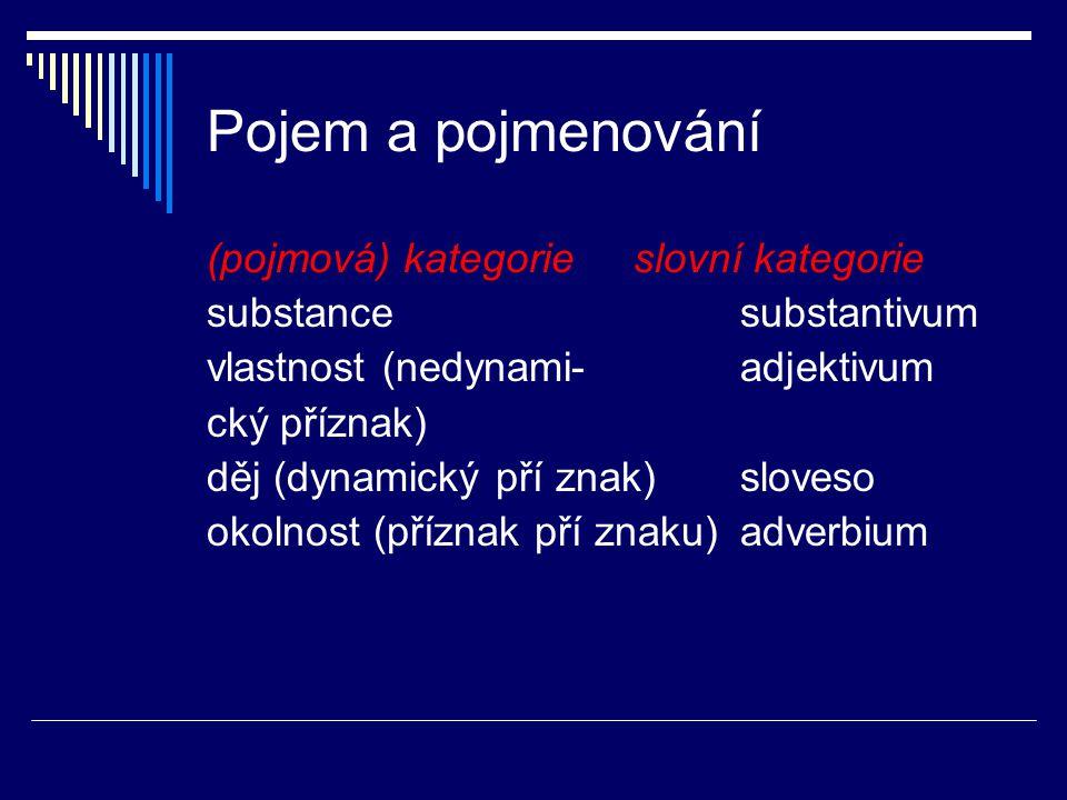 Pojem a pojmenování (pojmová) kategorie slovní kategorie