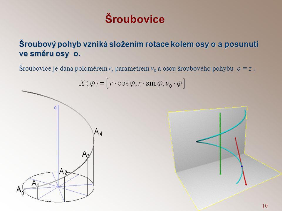 Šroubovice Šroubový pohyb vzniká složením rotace kolem osy o a posunutí ve směru osy o.