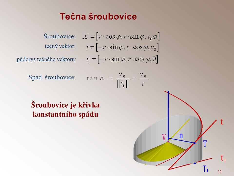 Šroubovice je křivka konstantního spádu