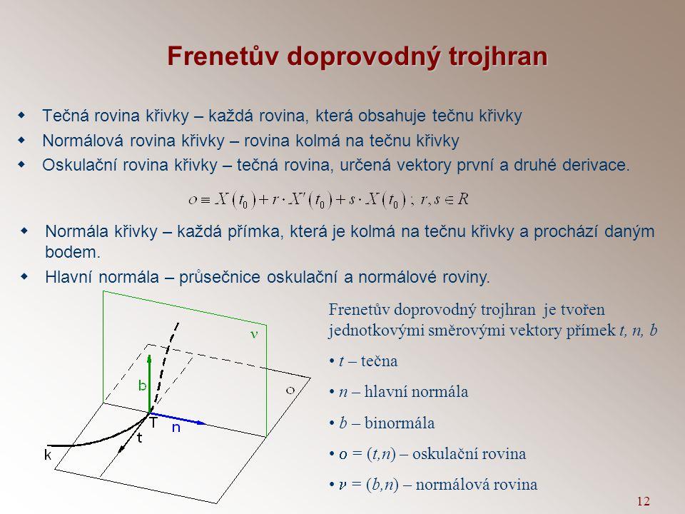 Frenetův doprovodný trojhran
