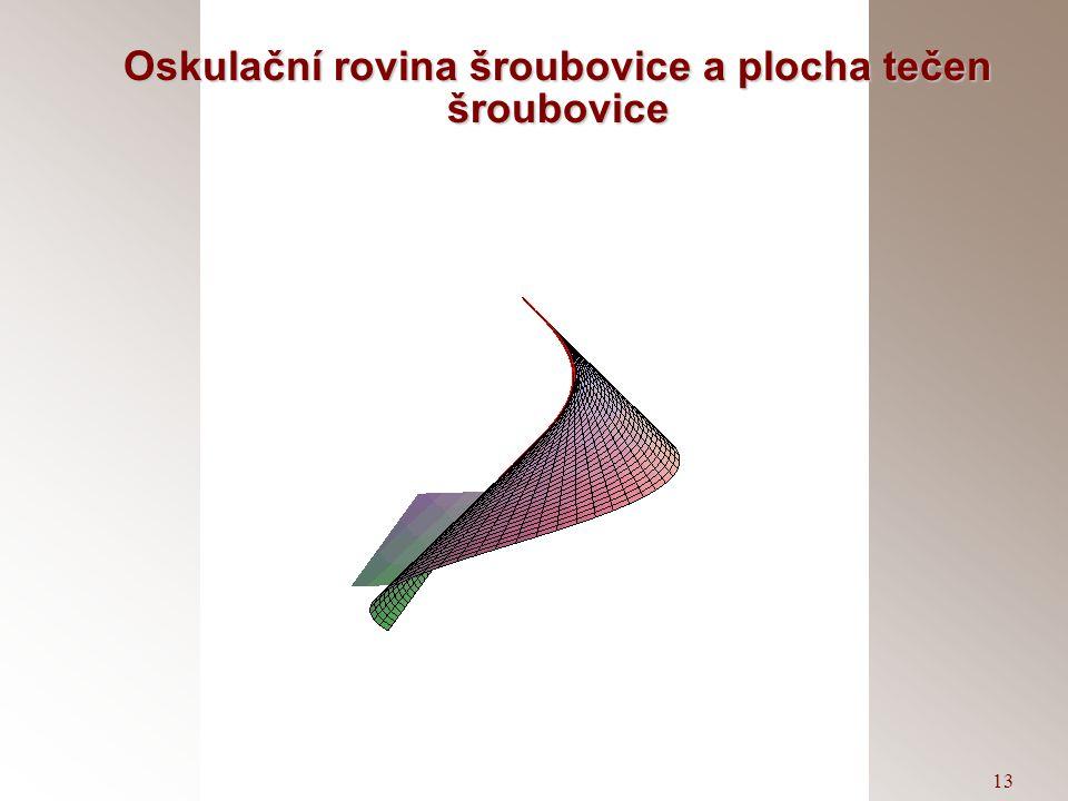 Oskulační rovina šroubovice a plocha tečen šroubovice