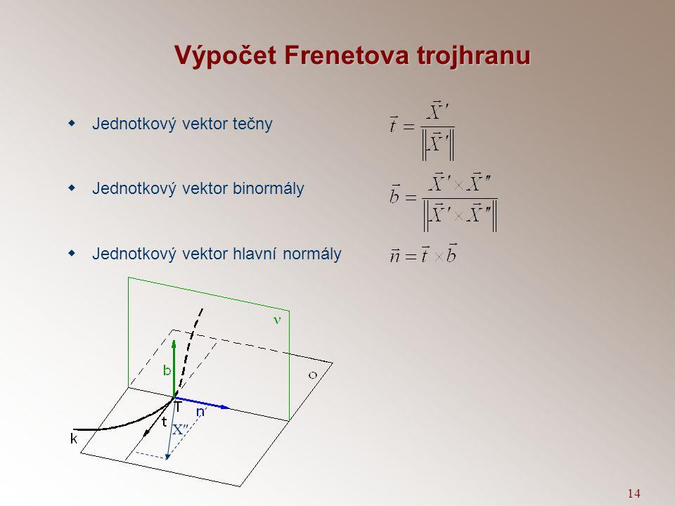 Výpočet Frenetova trojhranu