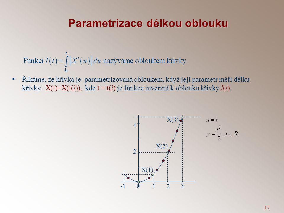 Parametrizace délkou oblouku
