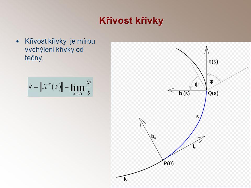 Křivost křivky Křivost křivky je mírou vychýlení křivky od tečny.