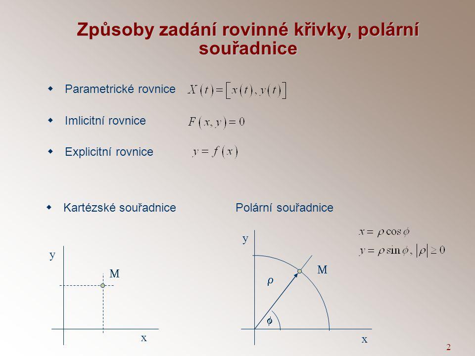 Způsoby zadání rovinné křivky, polární souřadnice