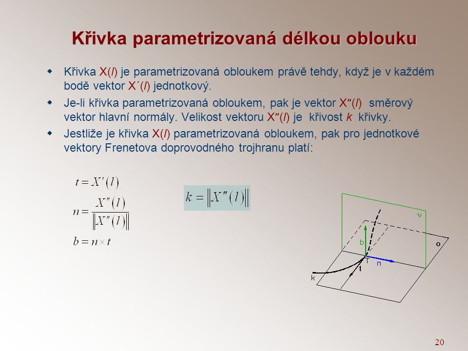 Křivka parametrizovaná délkou oblouku