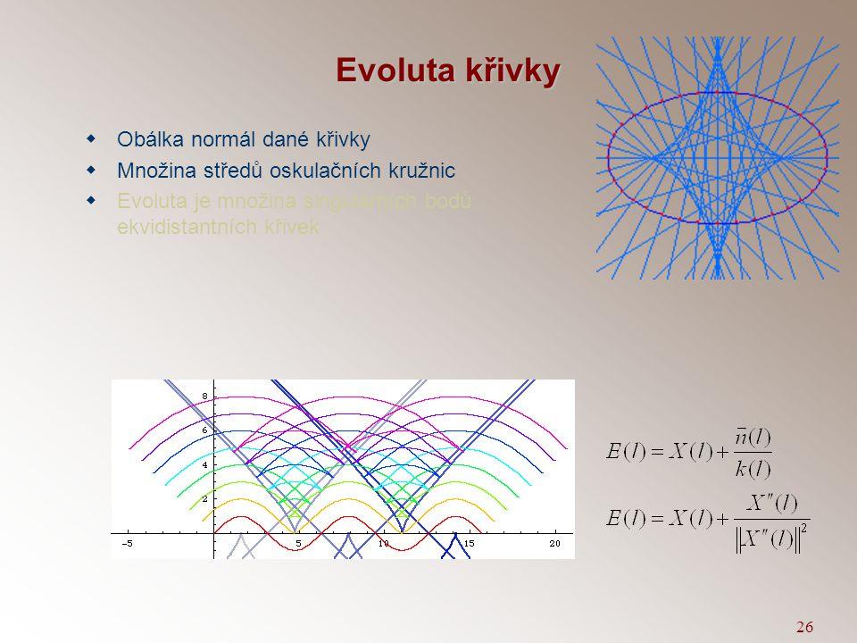 Evoluta křivky Obálka normál dané křivky