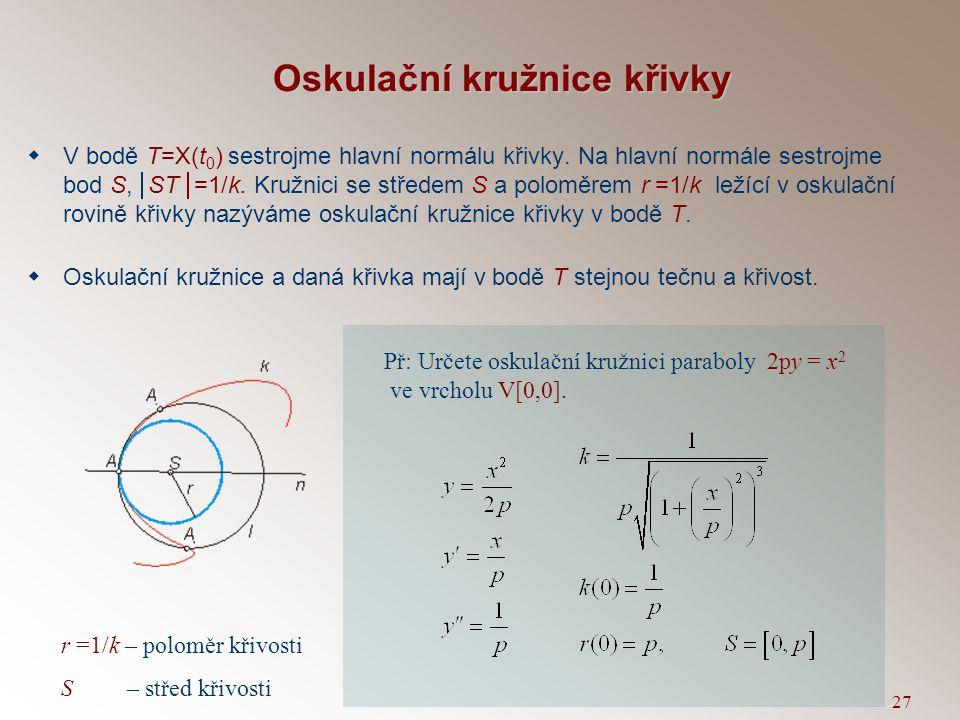 Oskulační kružnice křivky
