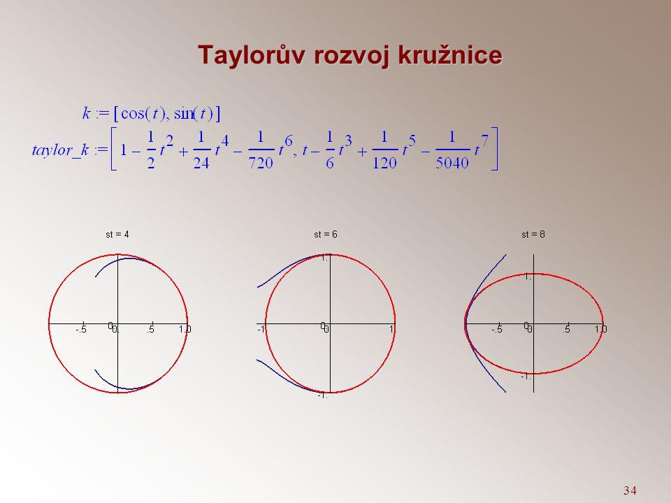 Taylorův rozvoj kružnice