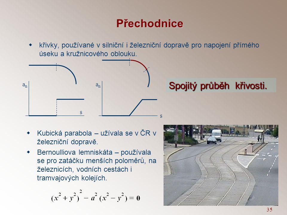 Přechodnice Spojitý průběh křivosti.