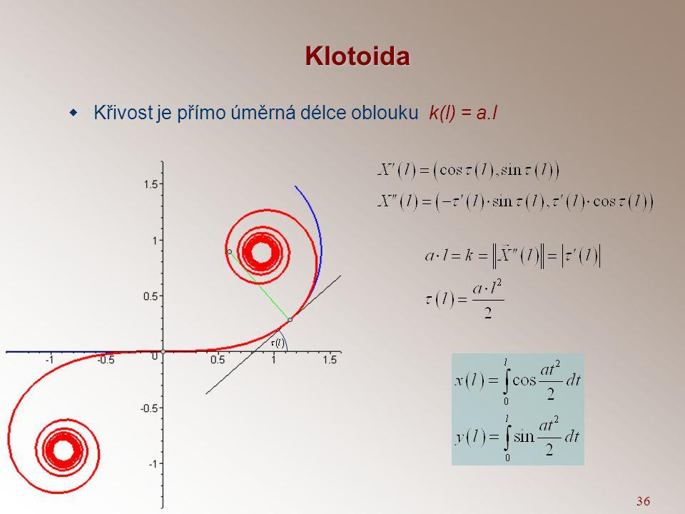 Klotoida Křivost je přímo úměrná délce oblouku k(l) = a.l