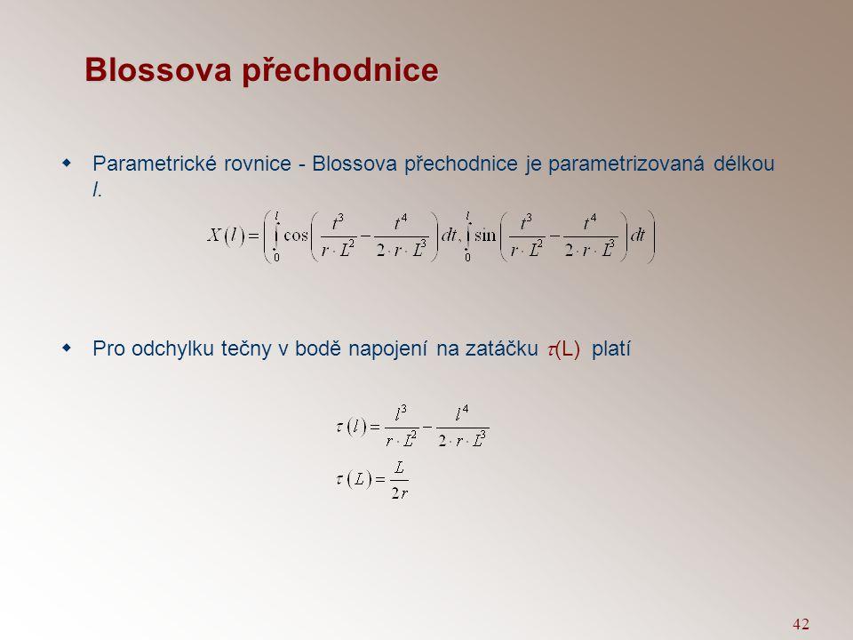 Blossova přechodnice Parametrické rovnice - Blossova přechodnice je parametrizovaná délkou l.