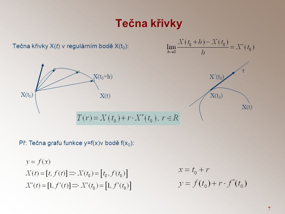 Tečna křivky Tečna křivky X(t) v regulárním bodě X(t0): X(t0) X(t)