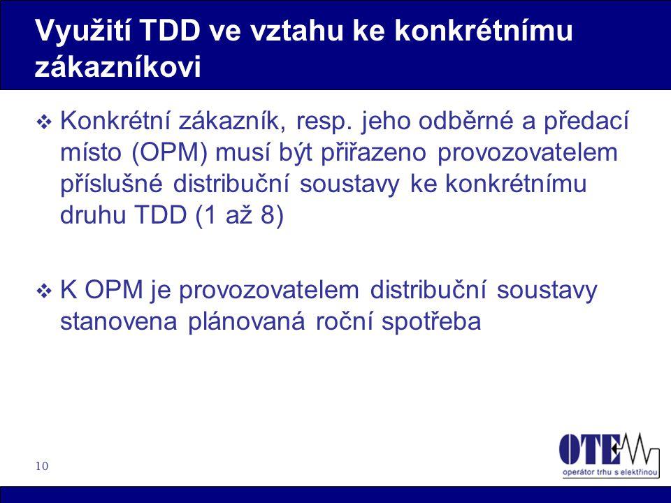 Využití TDD ve vztahu ke konkrétnímu zákazníkovi