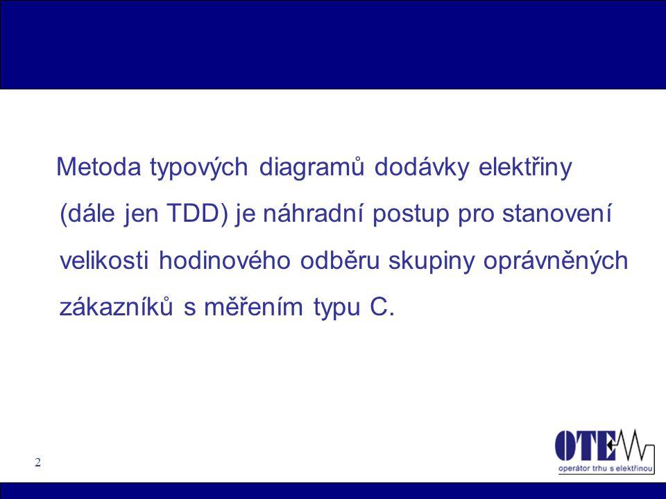 Metoda typových diagramů dodávky elektřiny (dále jen TDD) je náhradní postup pro stanovení velikosti hodinového odběru skupiny oprávněných zákazníků s měřením typu C.