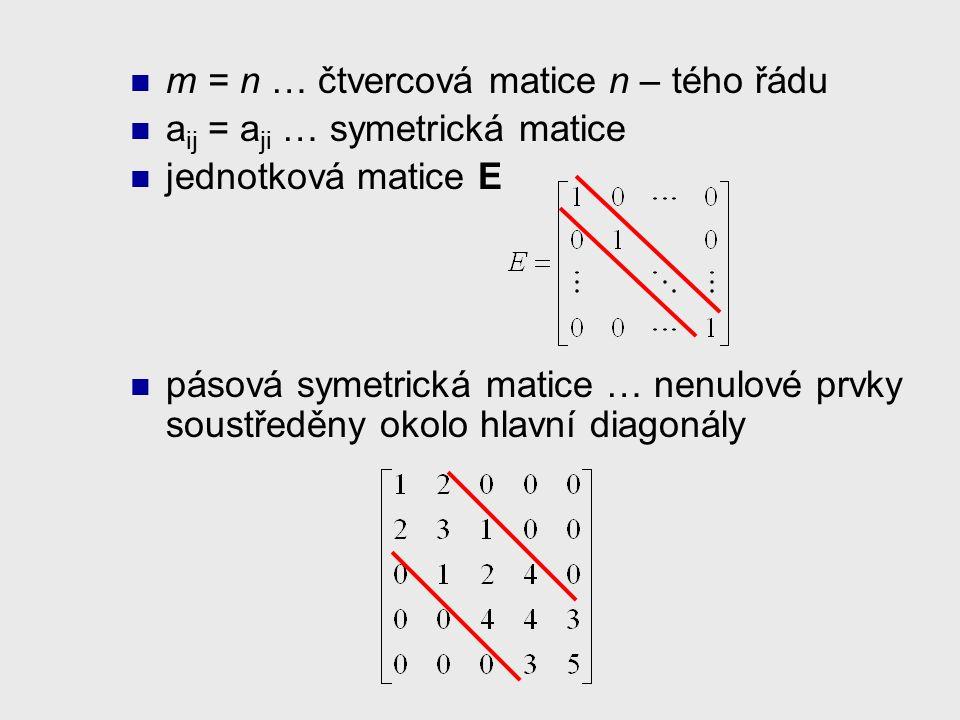 m = n … čtvercová matice n – tého řádu