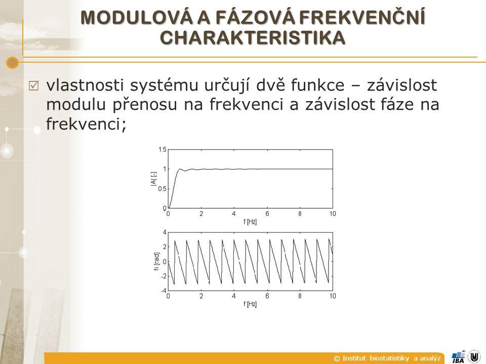 MODULOVÁ A FÁZOVÁ FREKVENČNÍ CHARAKTERISTIKA