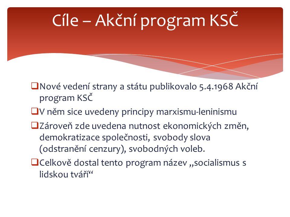 Cíle – Akční program KSČ