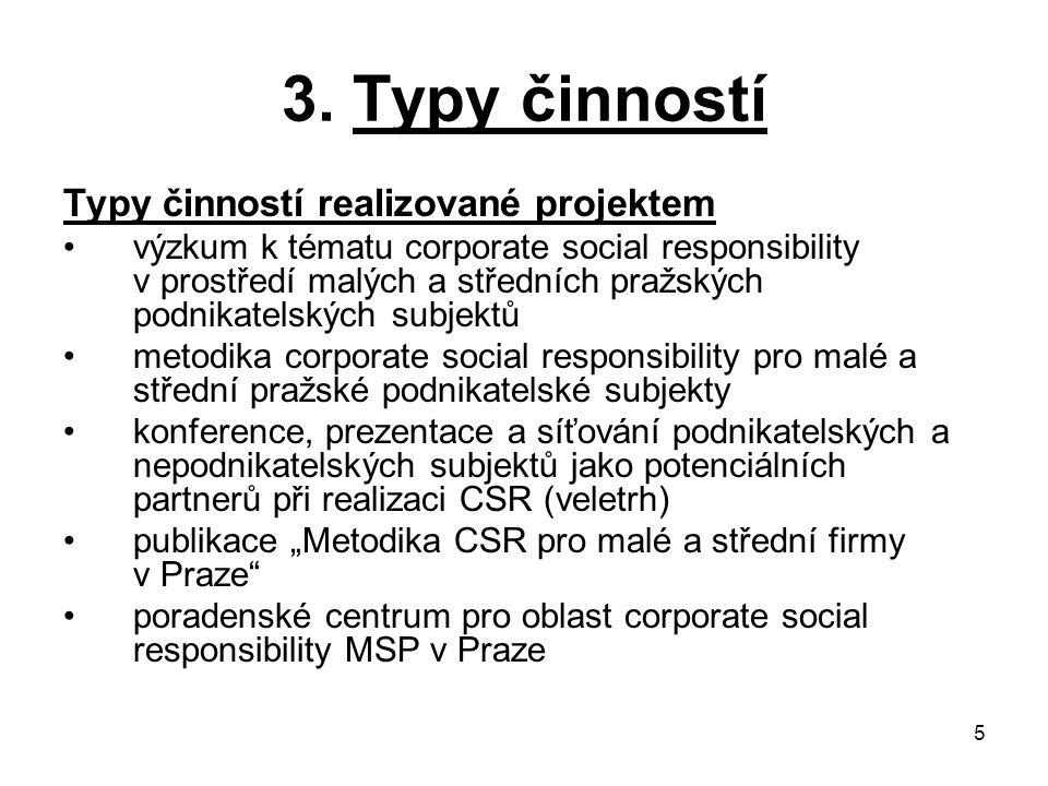 3. Typy činností Typy činností realizované projektem