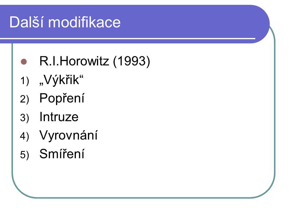 """Další modifikace R.I.Horowitz (1993) """"Výkřik Popření Intruze"""