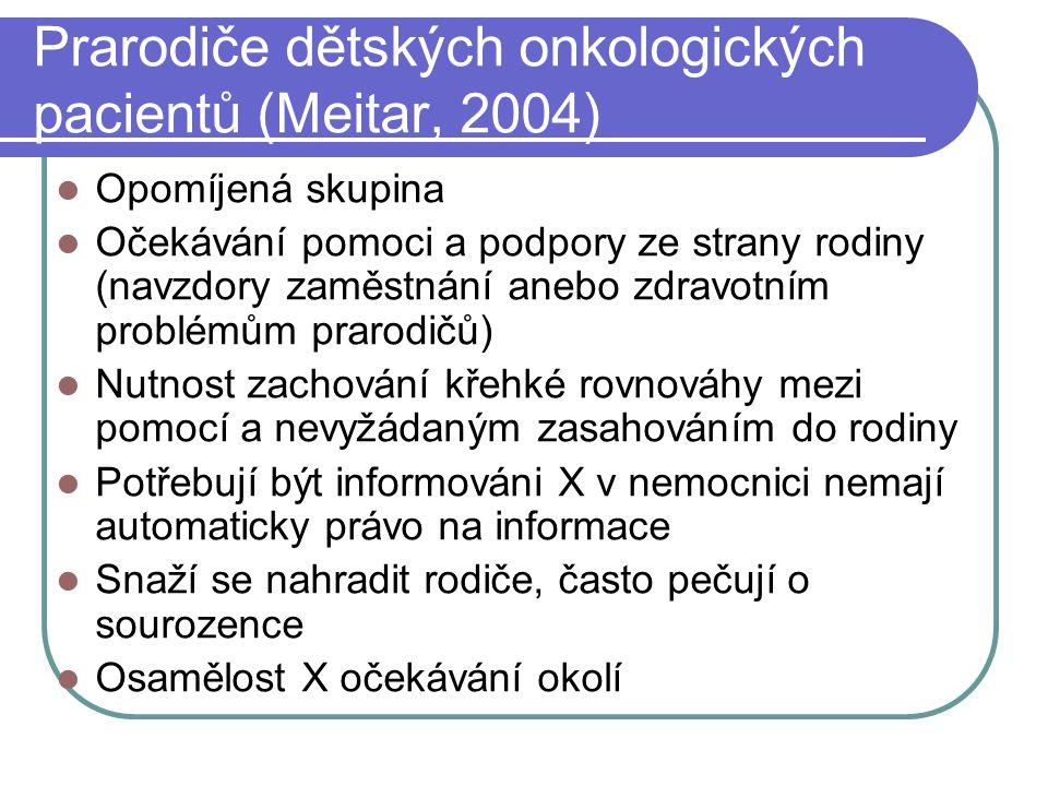 Prarodiče dětských onkologických pacientů (Meitar, 2004)