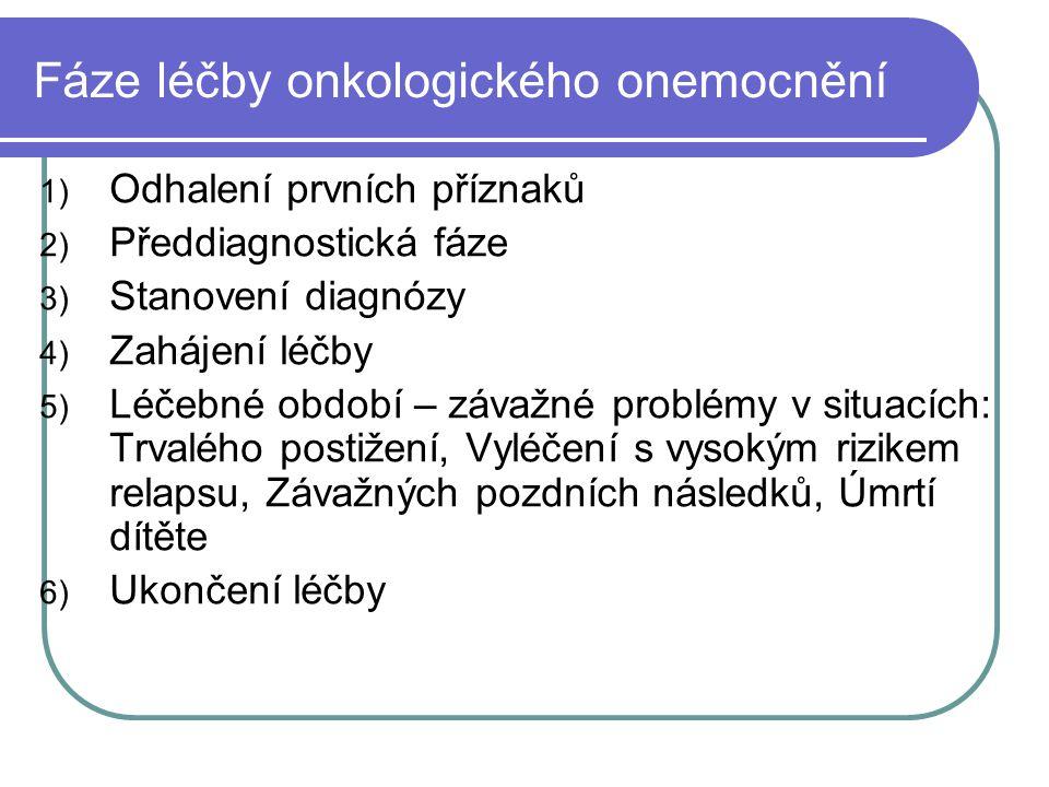 Fáze léčby onkologického onemocnění